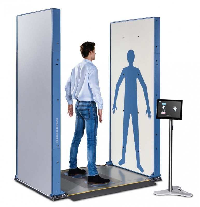 Cистемы 3D сканирования людей